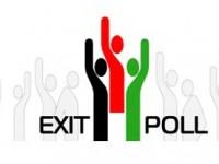 EXIT POLL TVR: Se confirmă victoria PSD / eșecul PNL și PMP!