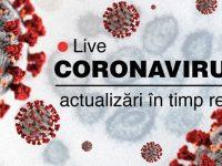 Dâmbovița / COVID-19: Situația la zi – persoane izolate și în carantină, sancțiuni în ultimele 24h